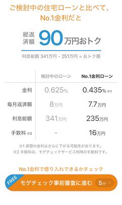No.1金利住宅ローン