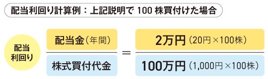 配当利回り計算例:上記説明で100株買付けた場合