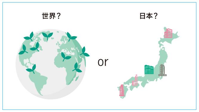 世界か日本か