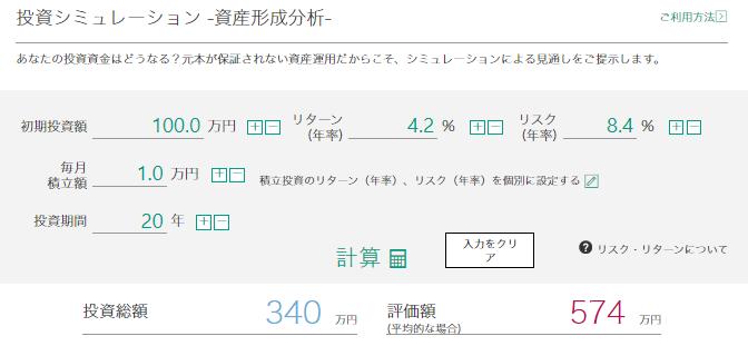 明治安田アセットの資産運用シミュレーション