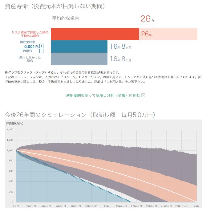 明治安田アセットの資産運用シミュレーショングラフ