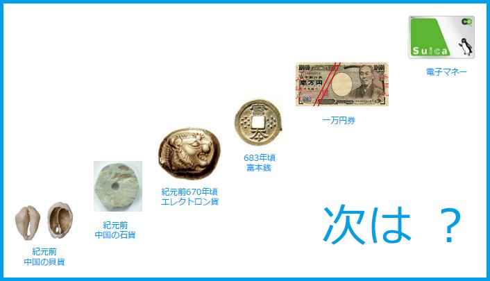 貨幣の歴史