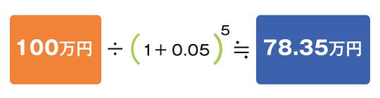 ゼロクーポン債の利回り計算例