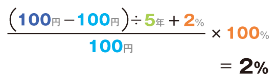債券利回りの計算例1