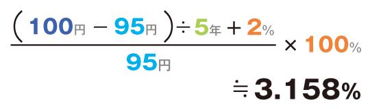 債券利回りの計算例2